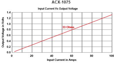 ACX-1075-Response