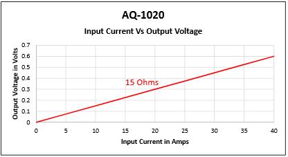 AQ-1020-Response