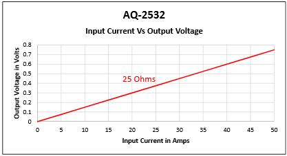AQ-2532-Response
