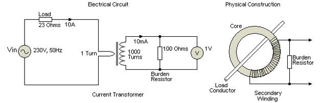 Simple-CT-Circuit