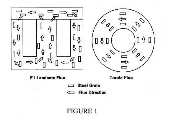 ei-toroidal-transformers