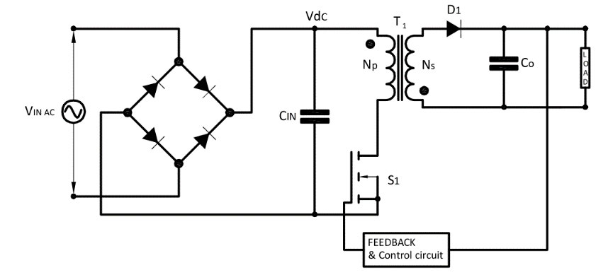 SMPS: Asymmetrical Isolated Converters flyback converter diagram
