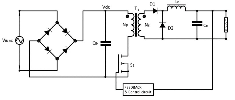 SMPS: Asymmetrical Isolated Converters forward-converter-diagram