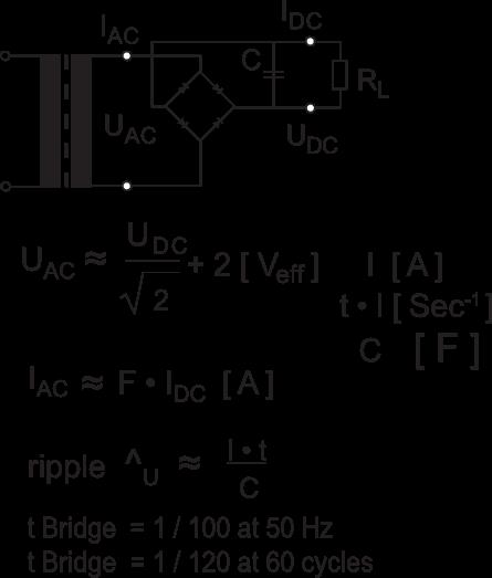 Full-Wave-Bridge-Formulae