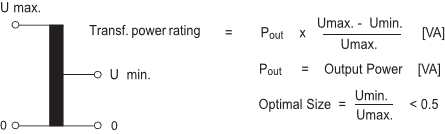 autotransformers-graph-1